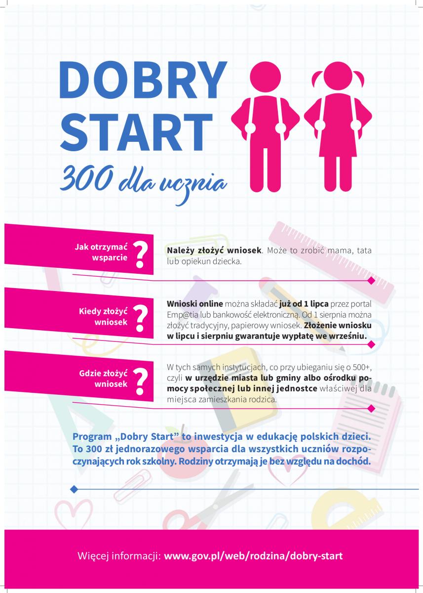 Plakat o %C5%9Bwiadczeniu dobry start Świadczenie Dobry Start 2019 od lipca można składać wnioski online