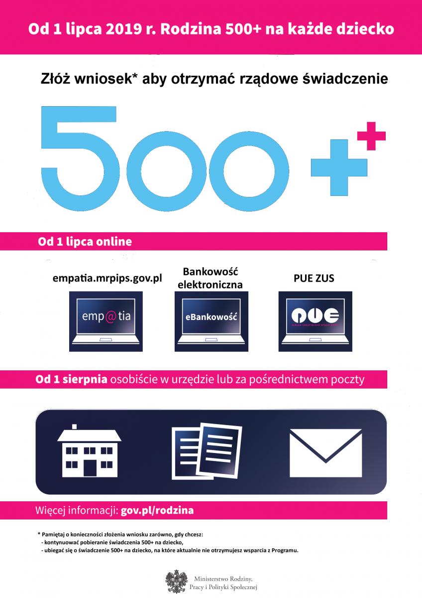 plakat nowe 500%2B 2019 A2 Program Rodzina 500+ od 1 lipca 2019   bez kryterium dochodowego